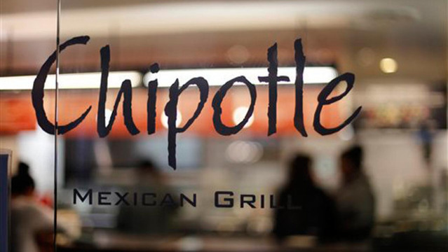 Chipotle pops on earnings report that beats Wall Street expectations (CMG)