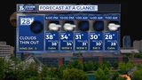 FORECAST: A litte more sunshine Wednesday